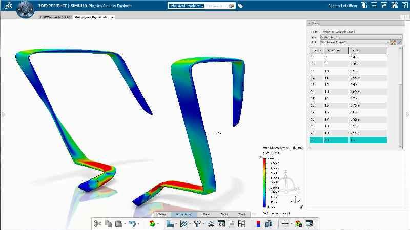 """""""My product portfolio"""": solución 3D Dassault Systèmes transforma el desarrollo de fabricante de porcelana"""