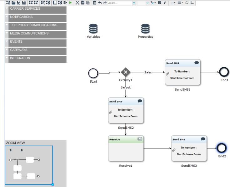 Zang Cloud presenta Zang Workflow: la forma más fácil para crear aplicaciones de comunicación