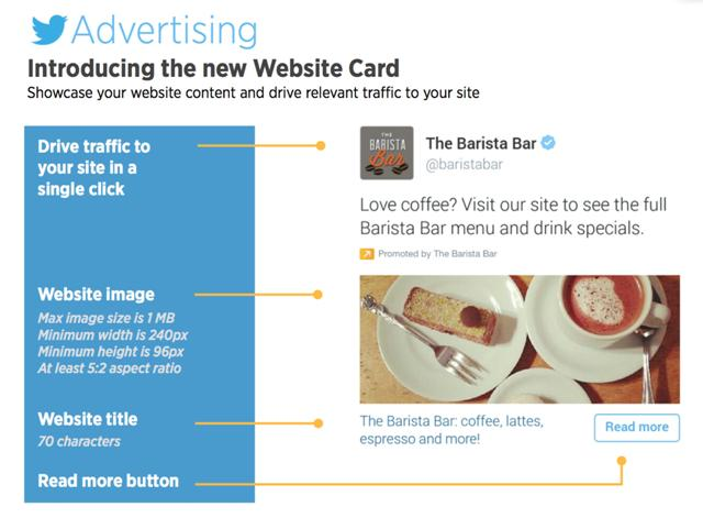 Twitter evoluciona sus productos y anuncia Website Card