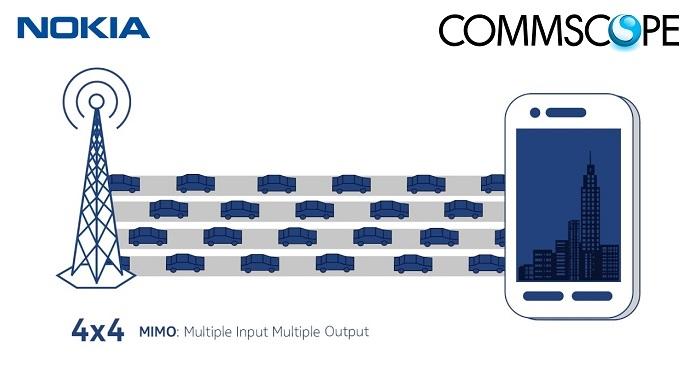 CommScope colabora con Nokia en la Antena Integrada Massive MIMO