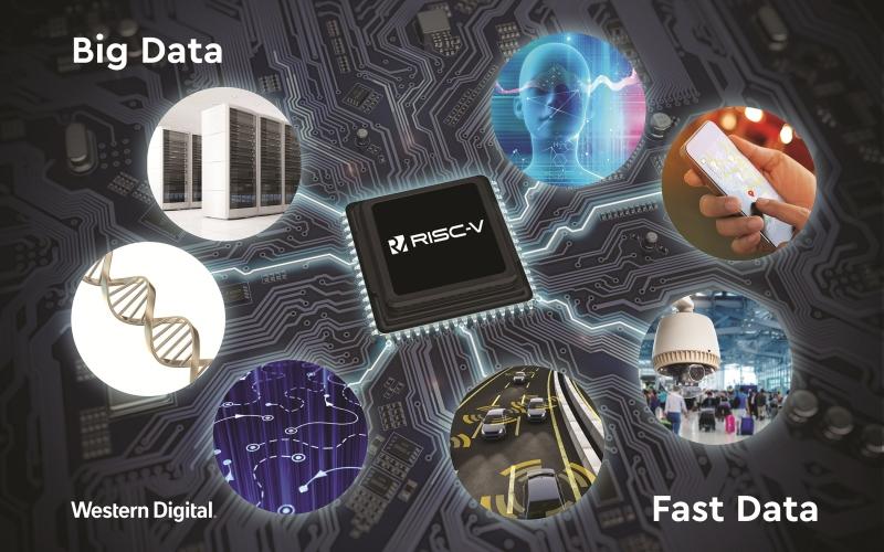 Western Digital presenta innovaciones en centros de datos para aplicaciones de Big Data y Fast Data
