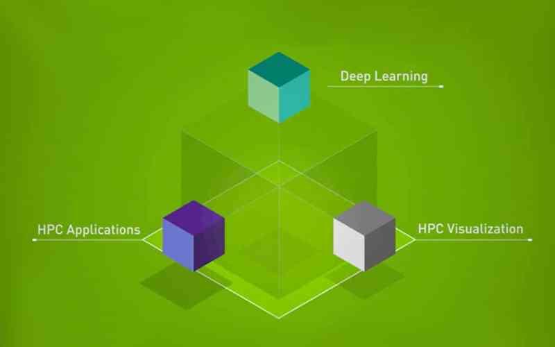 NVIDIA presenta la plataforma de aceleración por GPU y código abierto RAPIDS para el aprendizaje de máquinas y el análisis de datos a gran escala