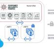 Fortinet amplía integración de soluciones de seguridad en la nube con Microsoft Azure